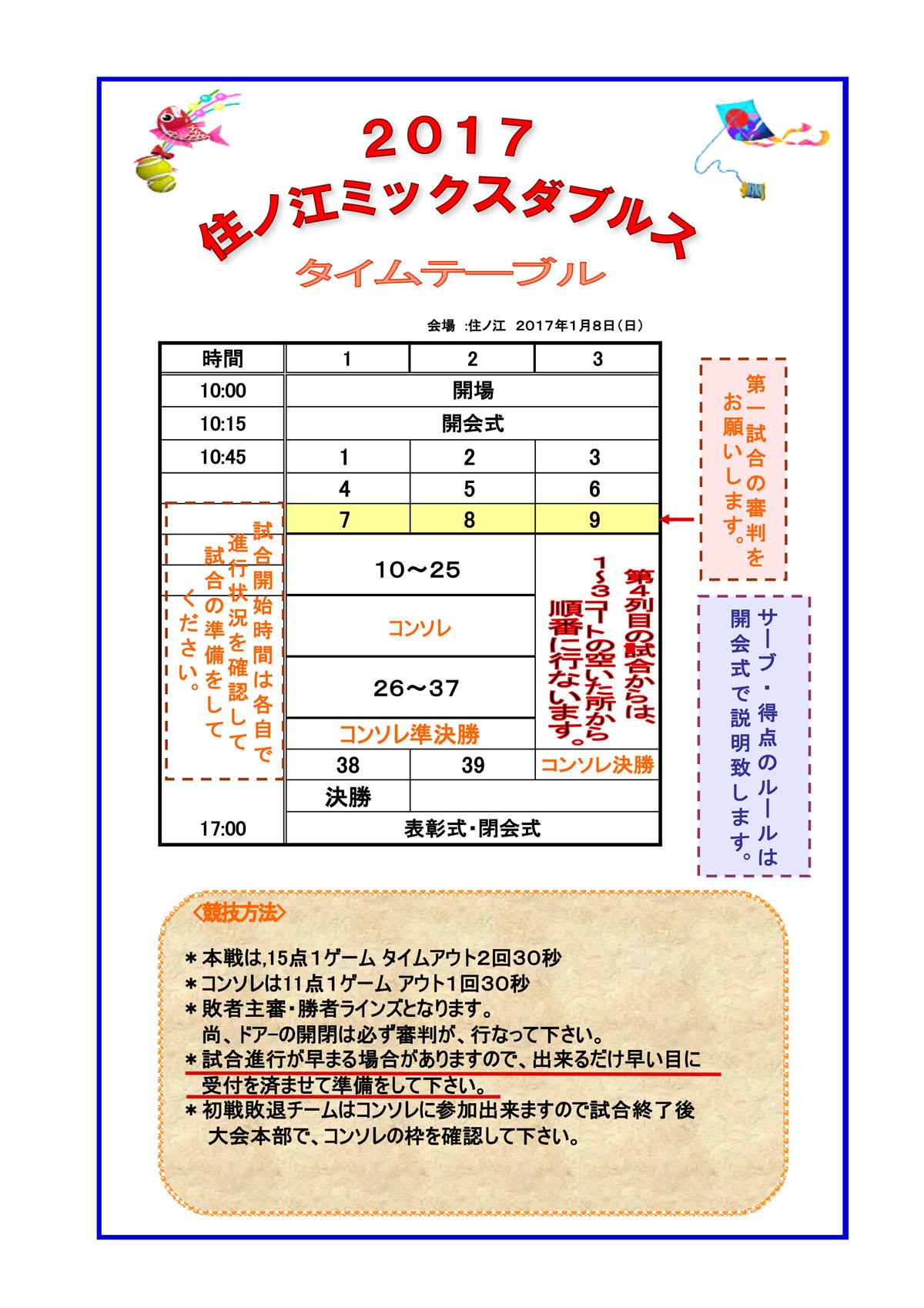 2017012900_timetable